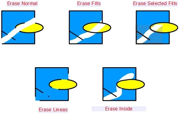 Erase mode example