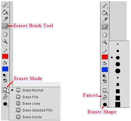 Eraser tool Options
