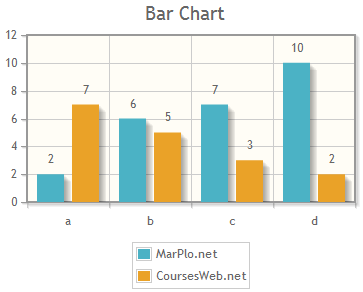 Jqplot charts doctype html html langen head meta charsetutf 8 titlejqplot charts pietitle meta ccuart Images